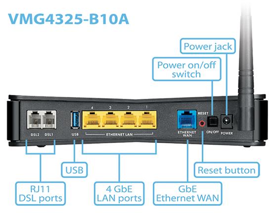 Zyxel VMG4325-B10A Wireless N VDSL2 Combo WAN (VDSL+GbE WAN) Modem