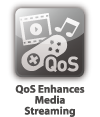 QoS enhances high-quality media streaming