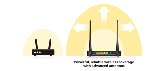 Powerful, reliable wireless coverage with advanced antennas