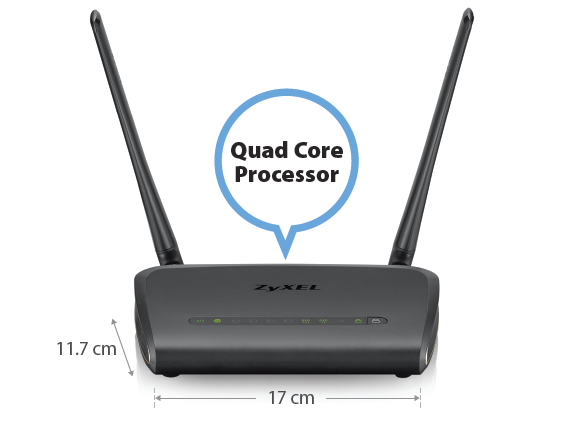 Small router, big performance