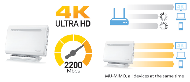 MU-MIMO provides performance up to twice of the Wi-Fi than SU-MIMO