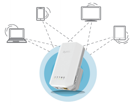 The first MU-MIMO ready wireless extender